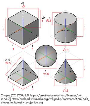 3d blog4 copy