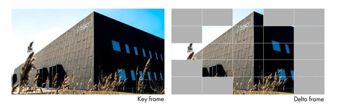 Key frame pic-1