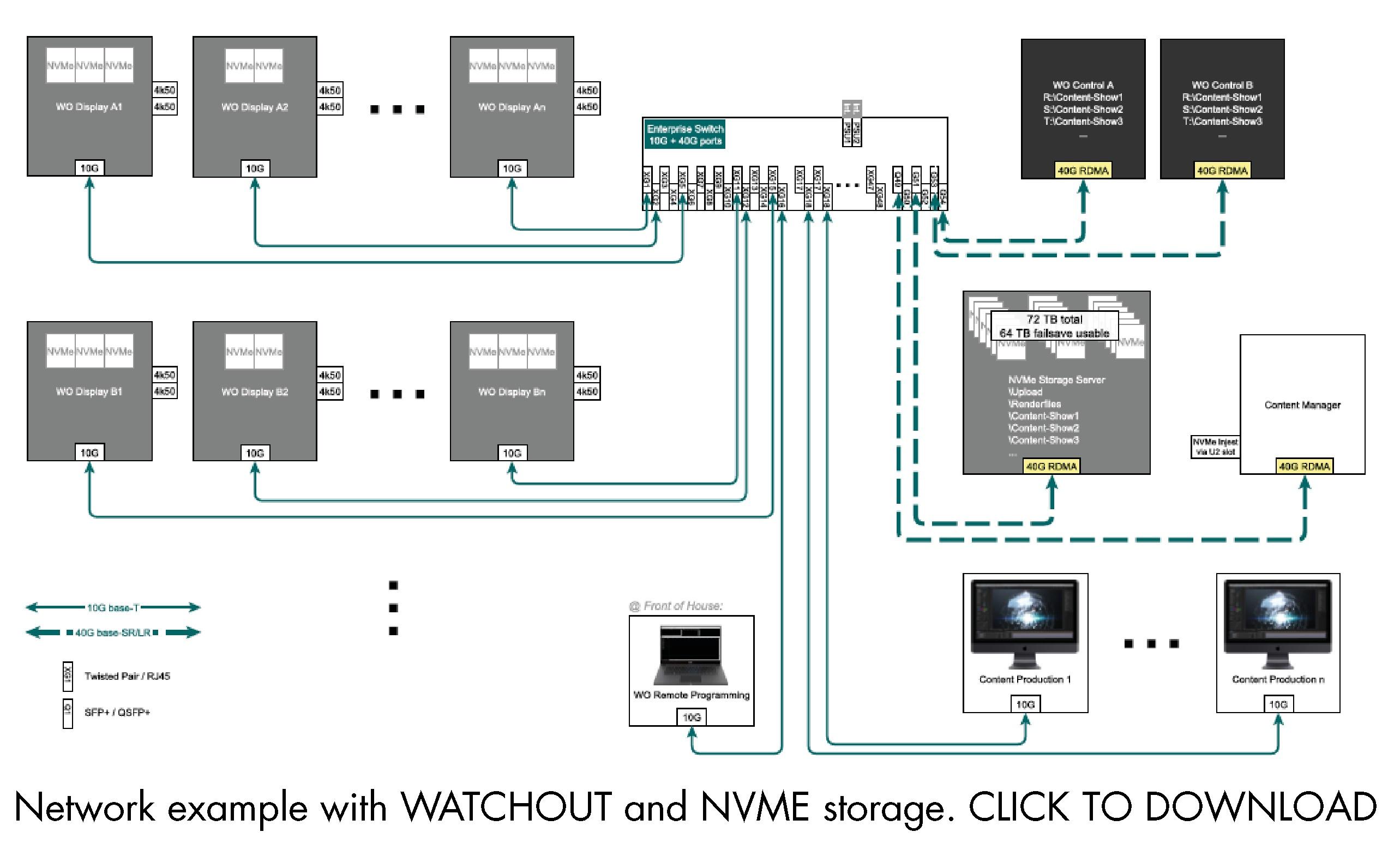 Network diagram link-1