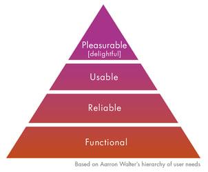 delightful_pyramid-2